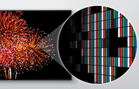 Sony Bravia OLED | F Donald Forbes & Co Ltd T/A Forbes Rentals